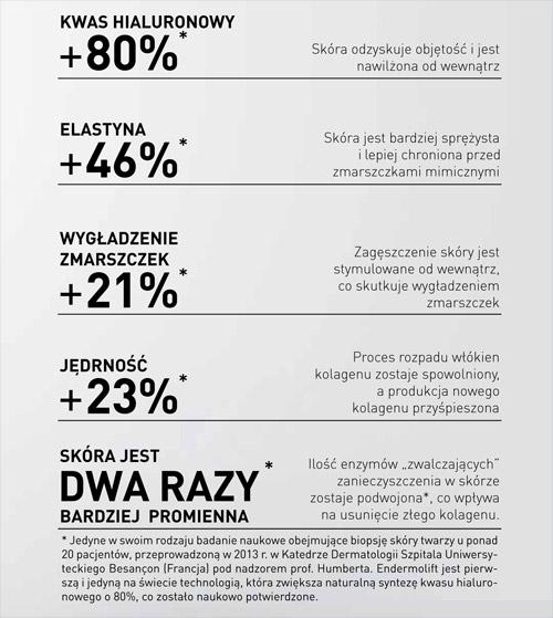 endermolift efekty zabiegów Opole